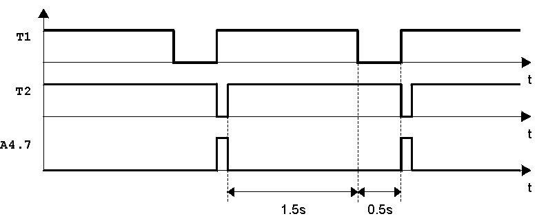 Diagramma temporale generatore di onda quadra