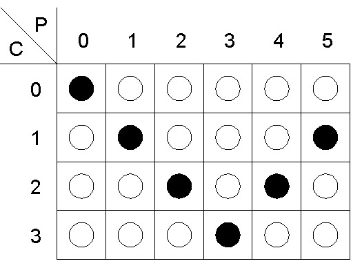 Schema di accensione per sequenziatore a 4 canali