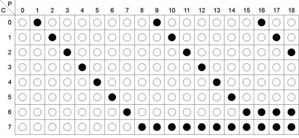 sequenziatore