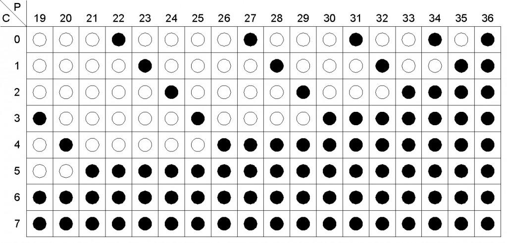 sequenziatore2